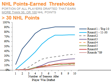 Pts Threshold Pic 1