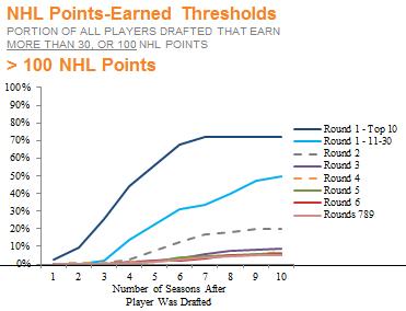 Pts Threshold Pic 2