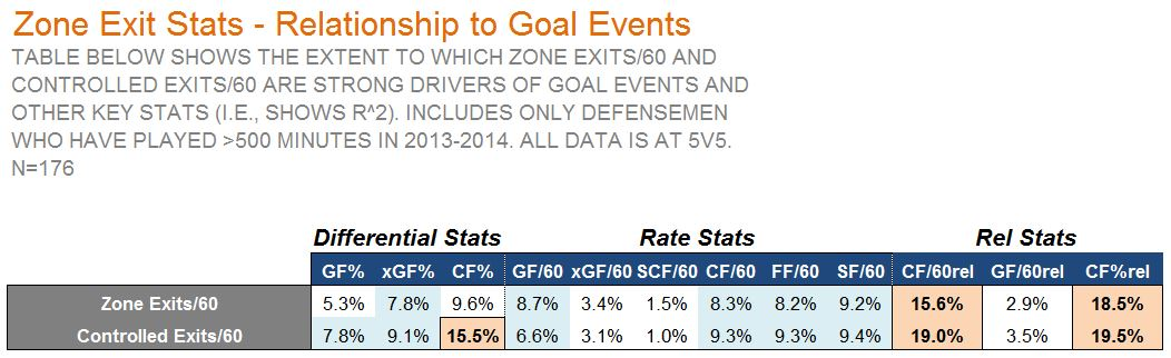 4-zexits-v-goals-incl-rel